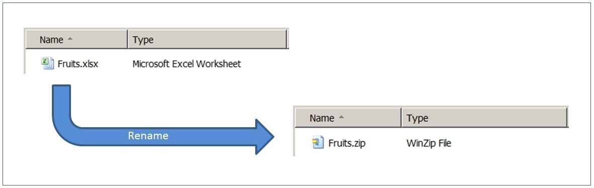 How Office Excel stores data in .XLSX file