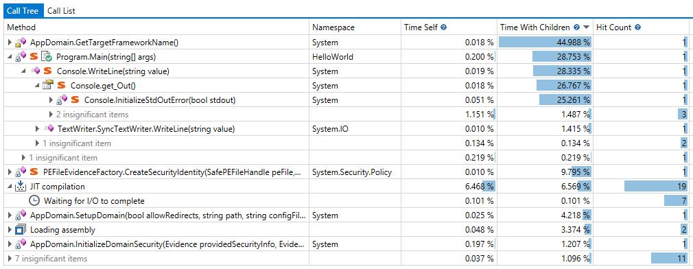 Performance profiling using NProfiler
